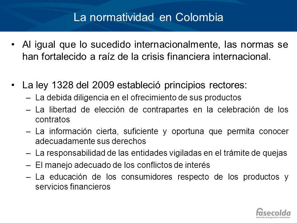 La normatividad en Colombia