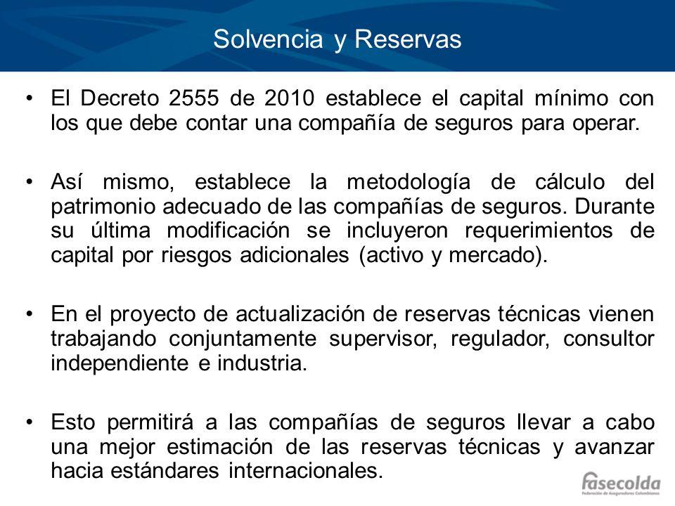 Solvencia y ReservasEl Decreto 2555 de 2010 establece el capital mínimo con los que debe contar una compañía de seguros para operar.