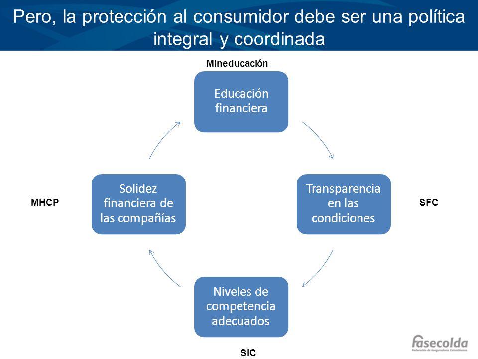 Pero, la protección al consumidor debe ser una política integral y coordinada