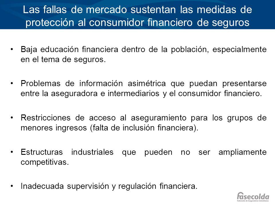 Las fallas de mercado sustentan las medidas de protección al consumidor financiero de seguros
