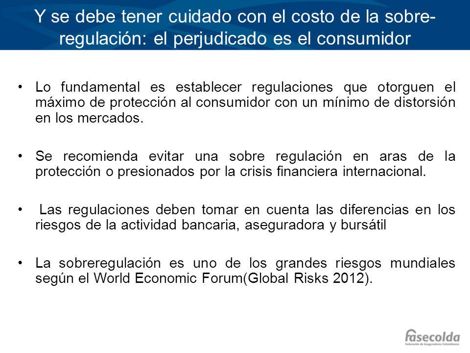 Y se debe tener cuidado con el costo de la sobre-regulación: el perjudicado es el consumidor