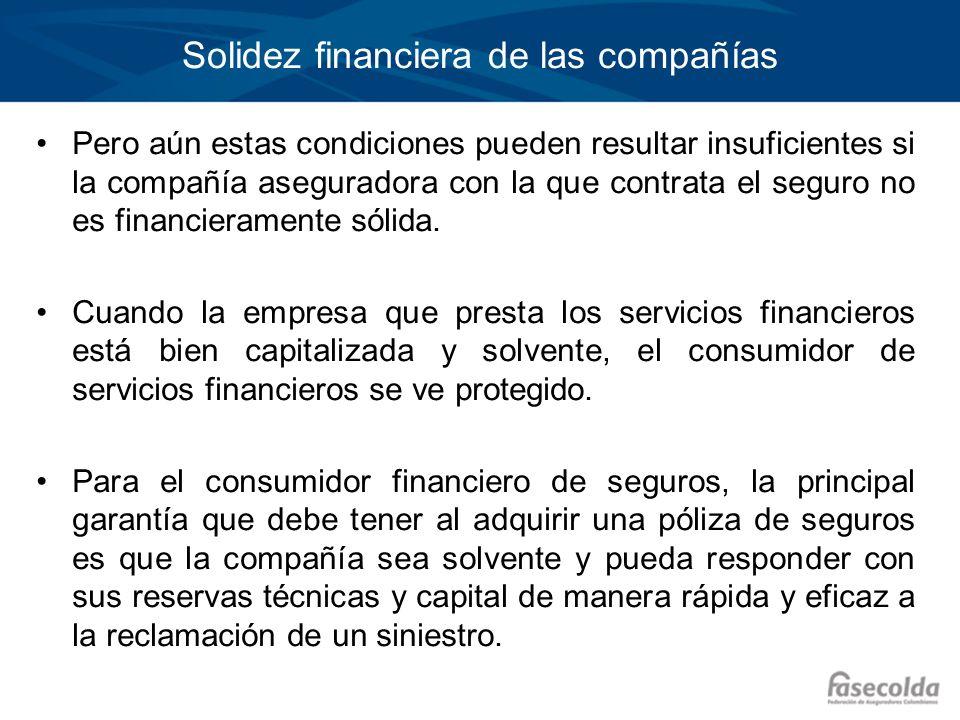 Solidez financiera de las compañías