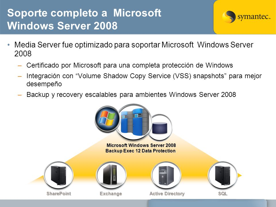 Soporte completo a Microsoft Windows Server 2008