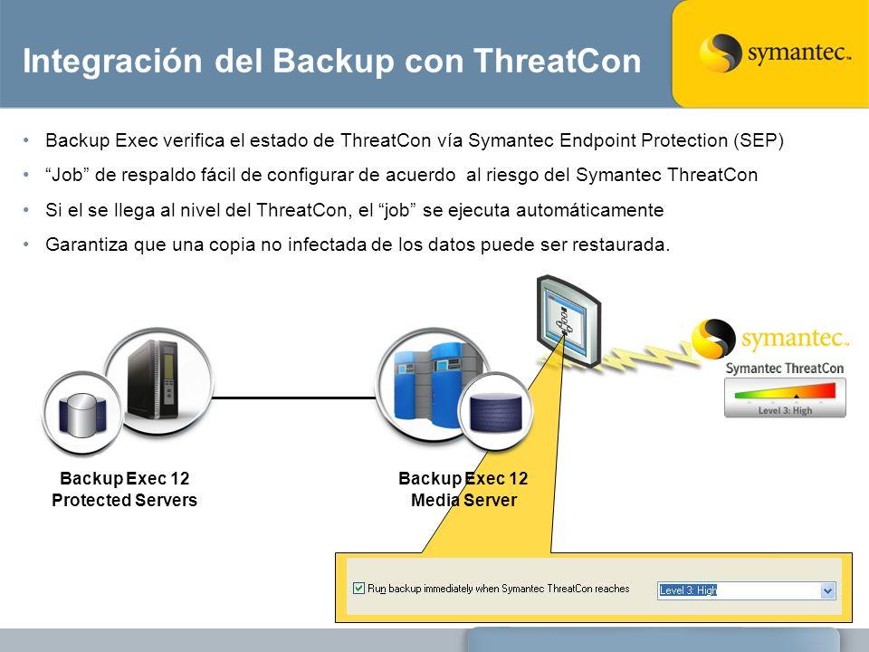 Integración del Backup con ThreatCon