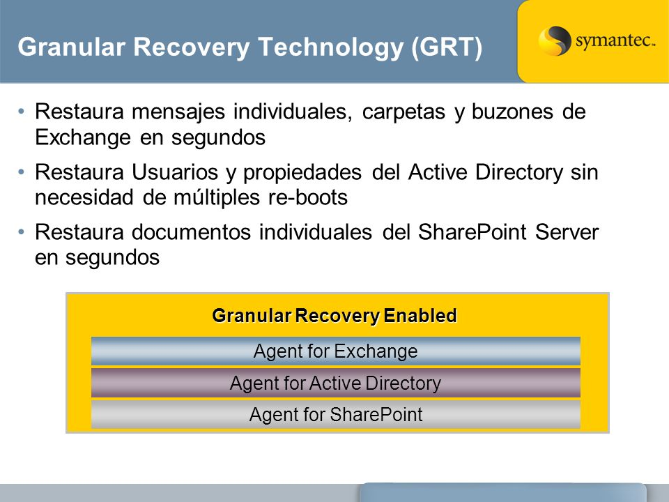 Granular Recovery Technology (GRT)