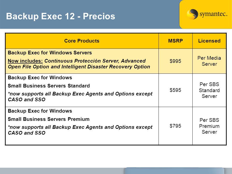 Per SBS Standard Server