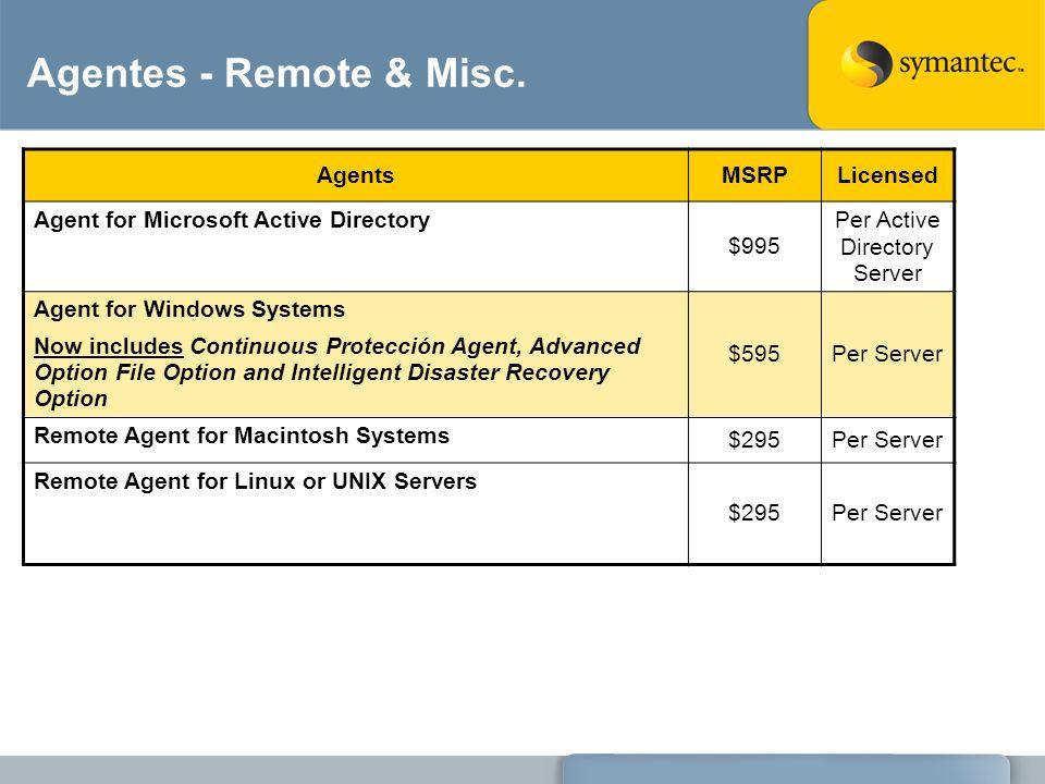 Per Active Directory Server