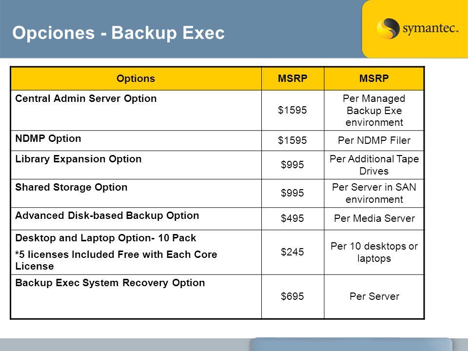 Opciones - Backup Exec Options MSRP Central Admin Server Option $1595