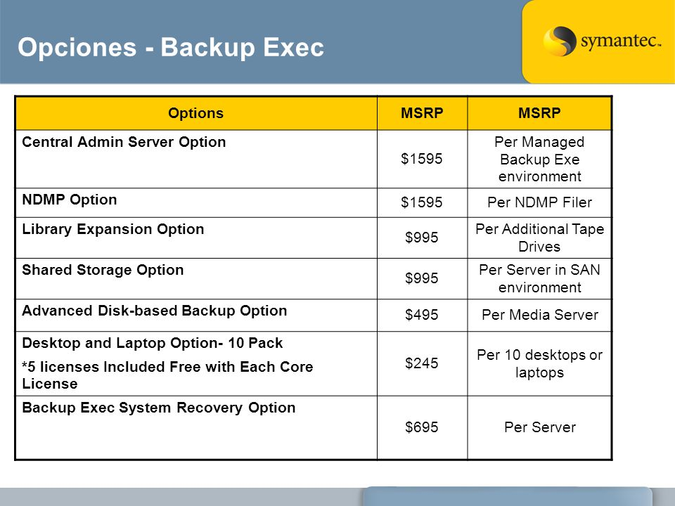 Opciones - Backup Exec Options MSRP Central Admin Server Option $1595