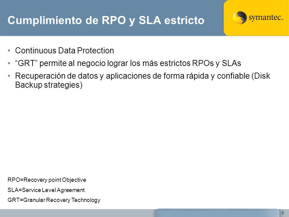 Cumplimiento de RPO y SLA estricto