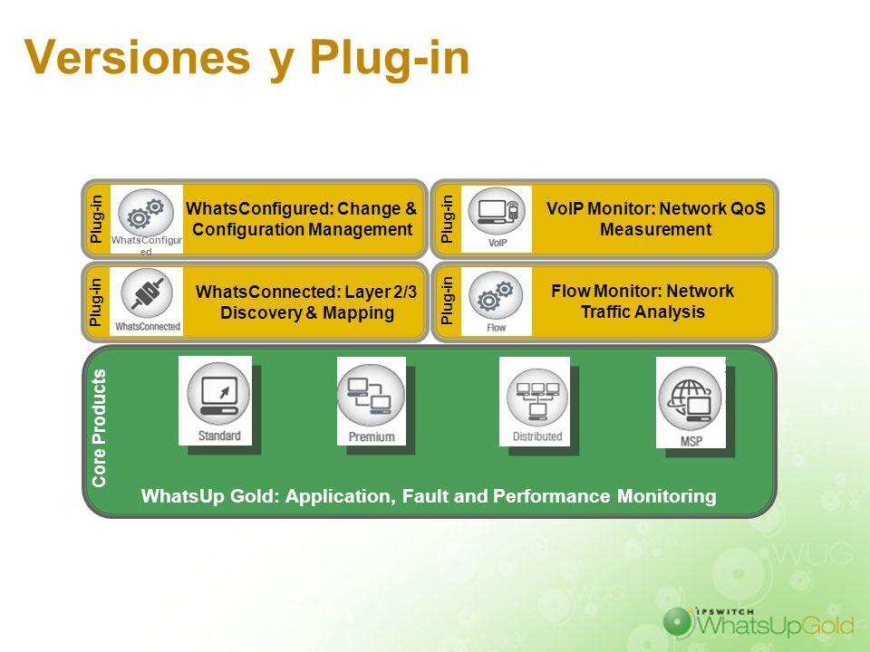 Versiones y Plug-inWhatsConfigured: Change & Configuration Management. Plug-in. WhatsConfigured. VoIP Monitor: Network QoS.