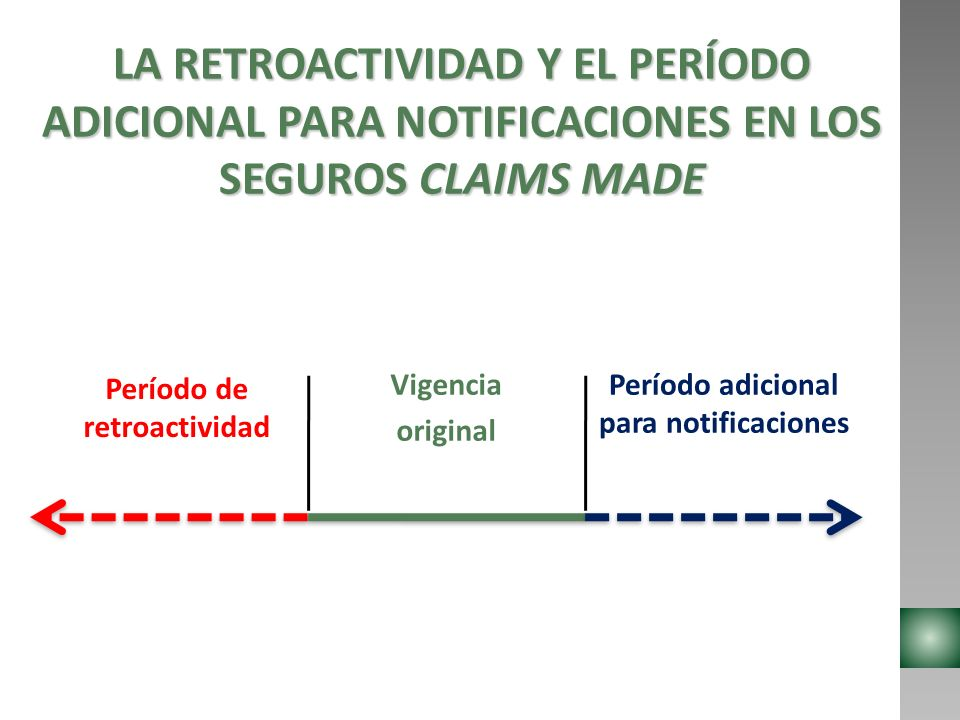 Período de retroactividad Período adicional para notificaciones