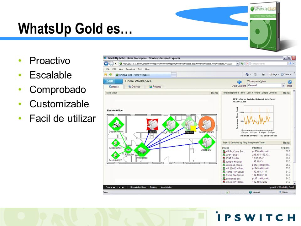 WhatsUp Gold es… Proactivo Escalable Comprobado Customizable