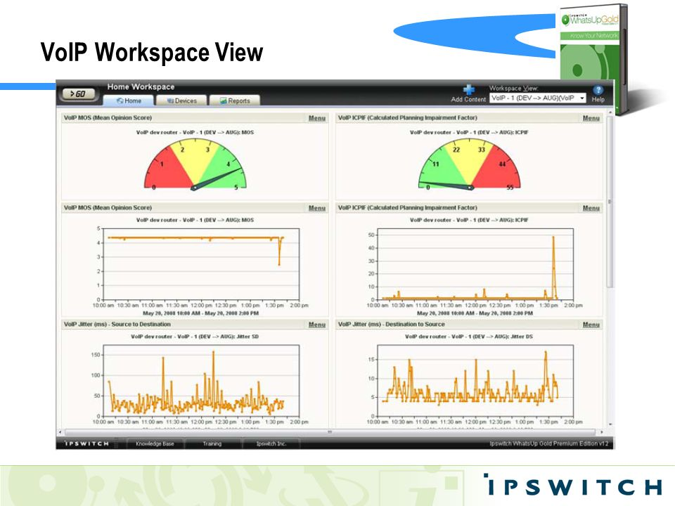 VoIP Workspace View