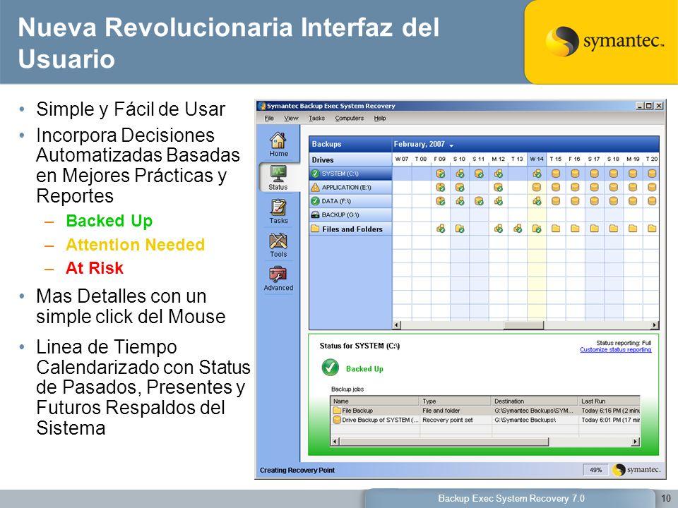 Nueva Revolucionaria Interfaz del Usuario