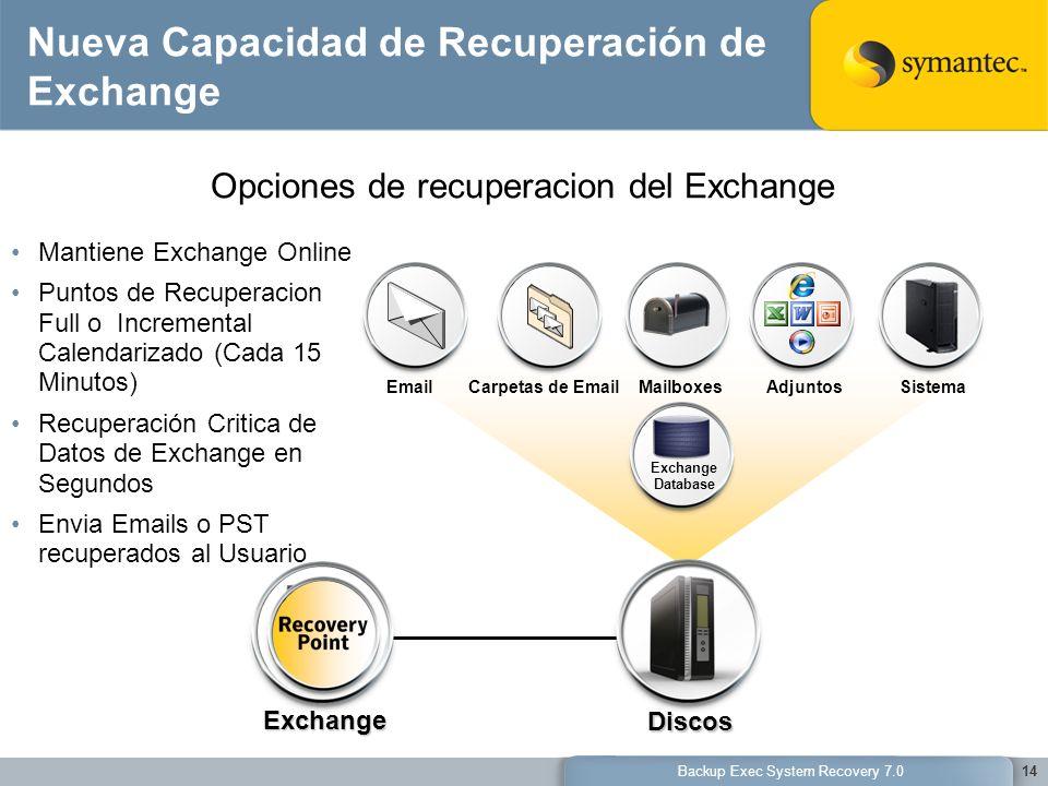 Nueva Capacidad de Recuperación de Exchange