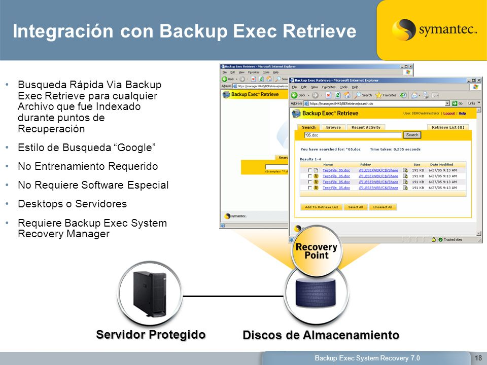 Integración con Backup Exec Retrieve