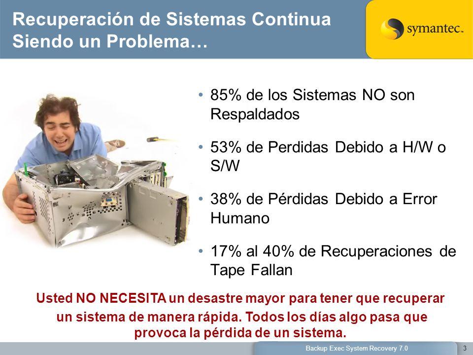 Recuperación de Sistemas Continua Siendo un Problema…