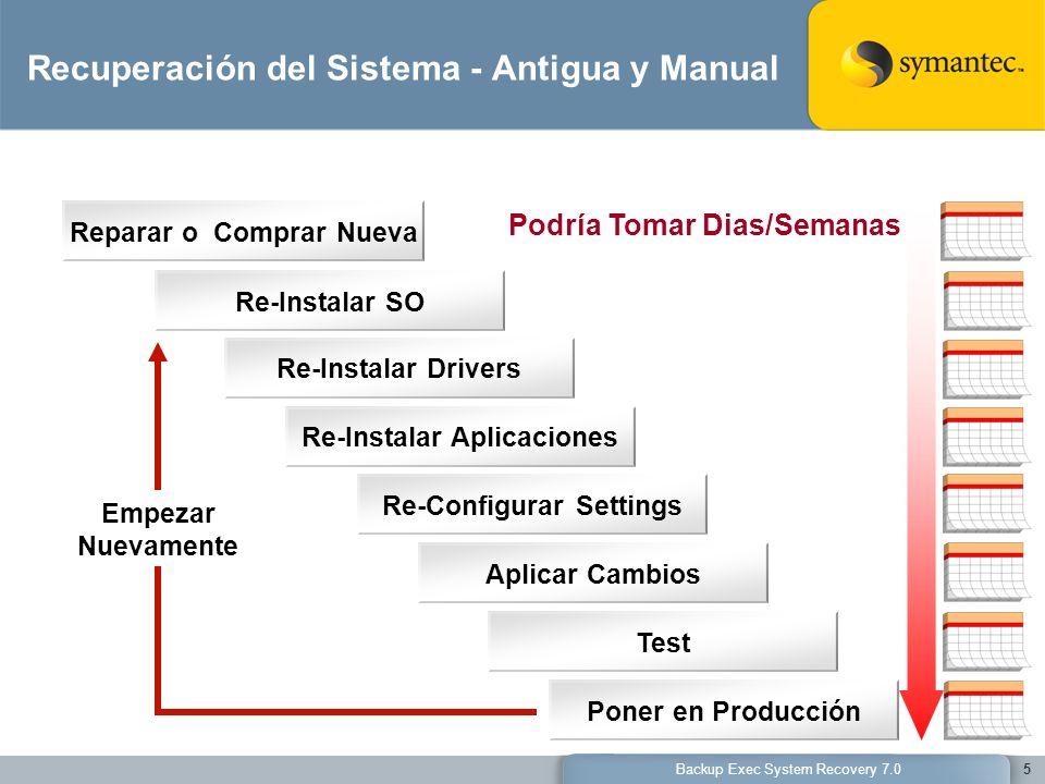 Recuperación del Sistema - Antigua y Manual