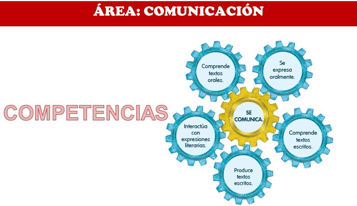 ÁREA: COMUNICACIÓN ÁREA: COMUNICACIÓN COMPETENCIAS