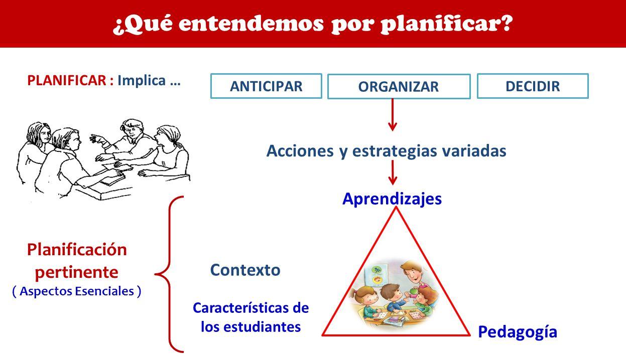¿Qué entendemos por planificar