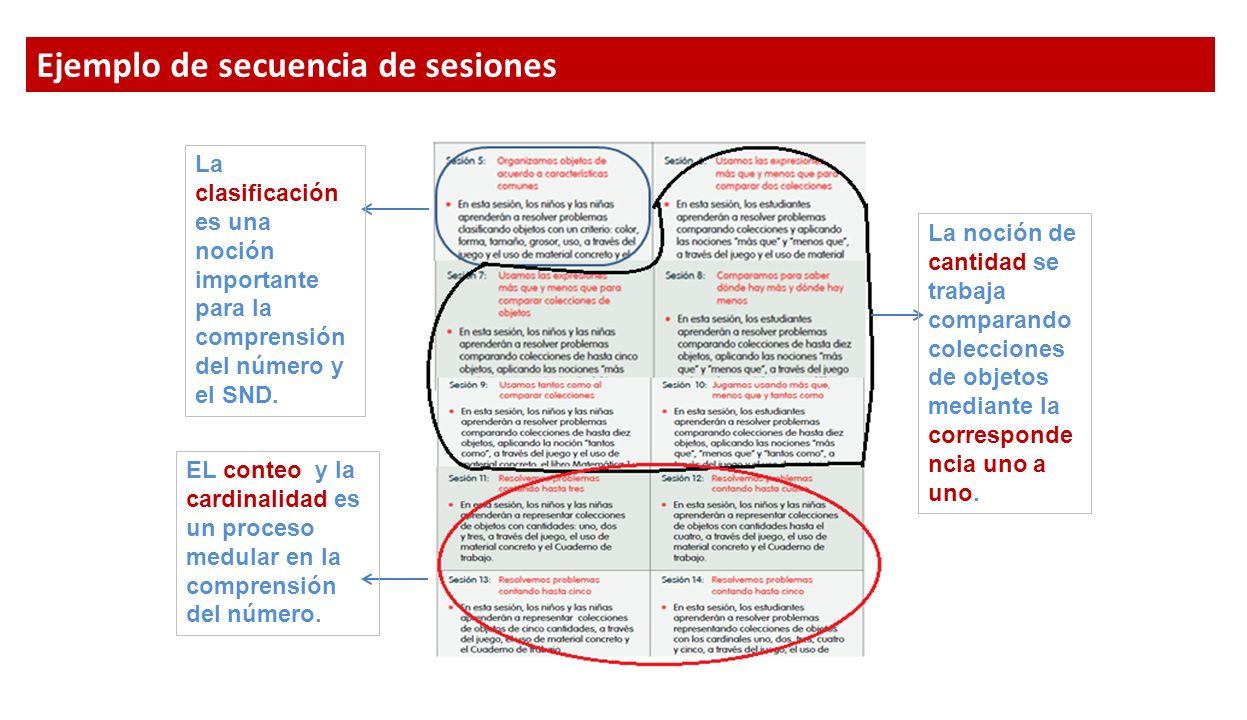 Ejemplo de secuencia de sesiones