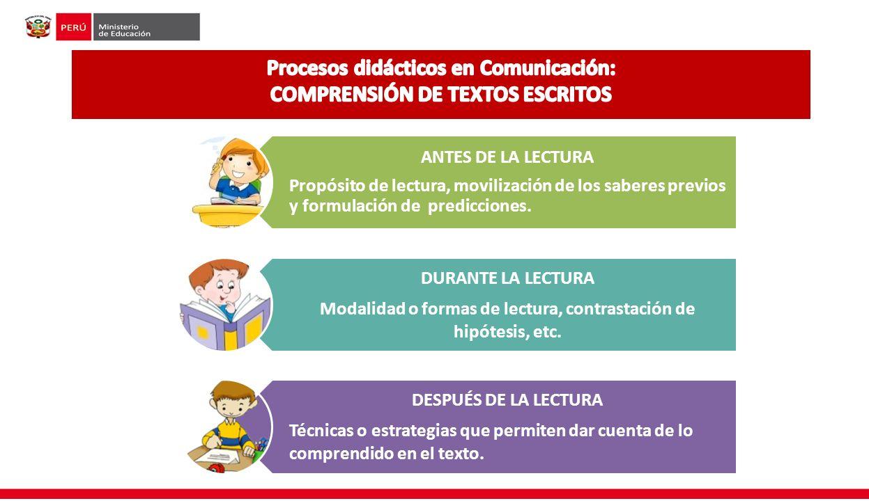Procesos didácticos en Comunicación: COMPRENSIÓN DE TEXTOS ESCRITOS