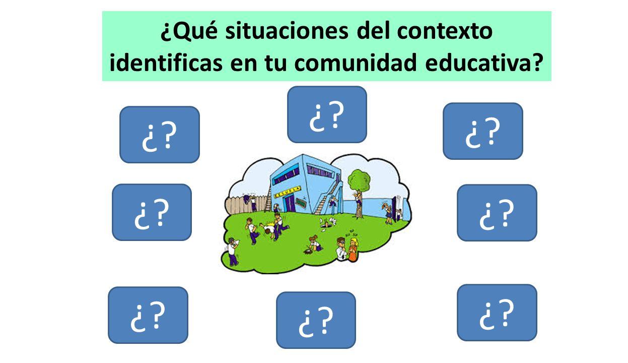 ¿Qué situaciones del contexto identificas en tu comunidad educativa