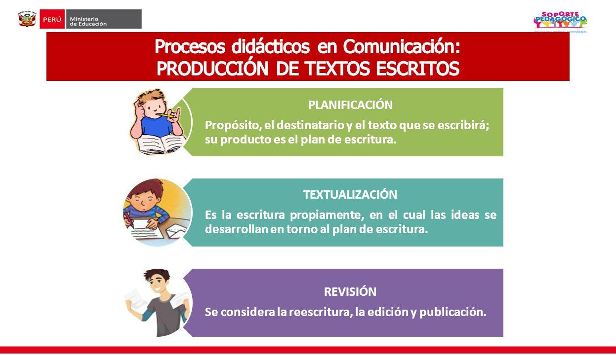 Procesos didácticos en Comunicación: PRODUCCIÓN DE TEXTOS ESCRITOS