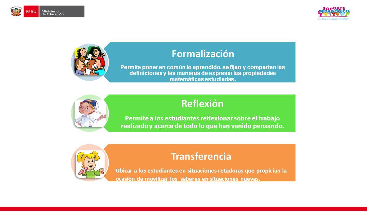 Formalización Reflexión Transferencia