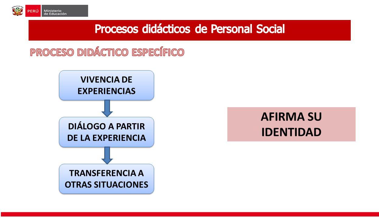 AFIRMA SU IDENTIDAD Procesos didácticos de Personal Social