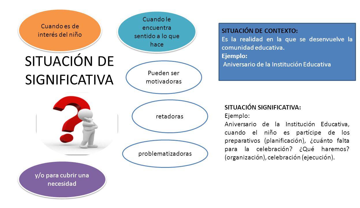 SITUACIÓN DE SIGNIFICATIVA