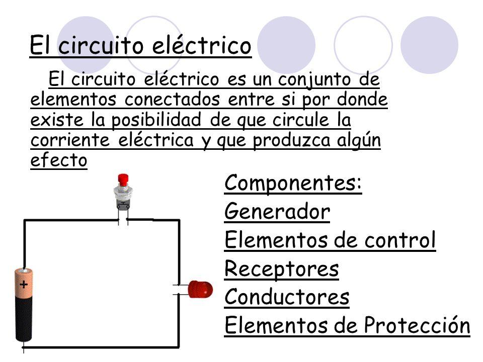 Circuito Que Produzca Calor : La electricidad y sus aplicaciones ppt descargar