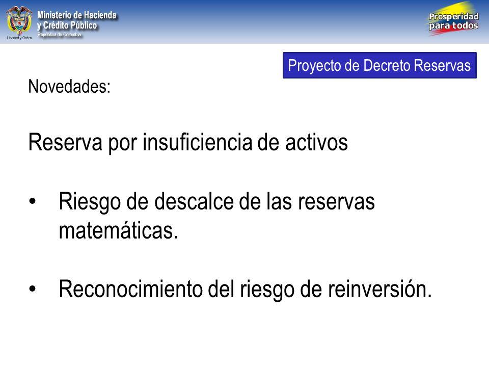Proyecto de Decreto Reservas