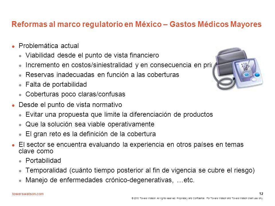 Reformas al marco regulatorio en México – Gastos Médicos Mayores