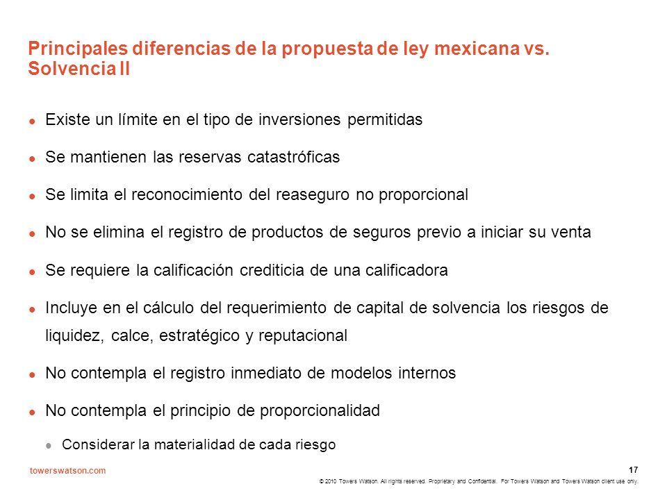 Principales diferencias de la propuesta de ley mexicana vs