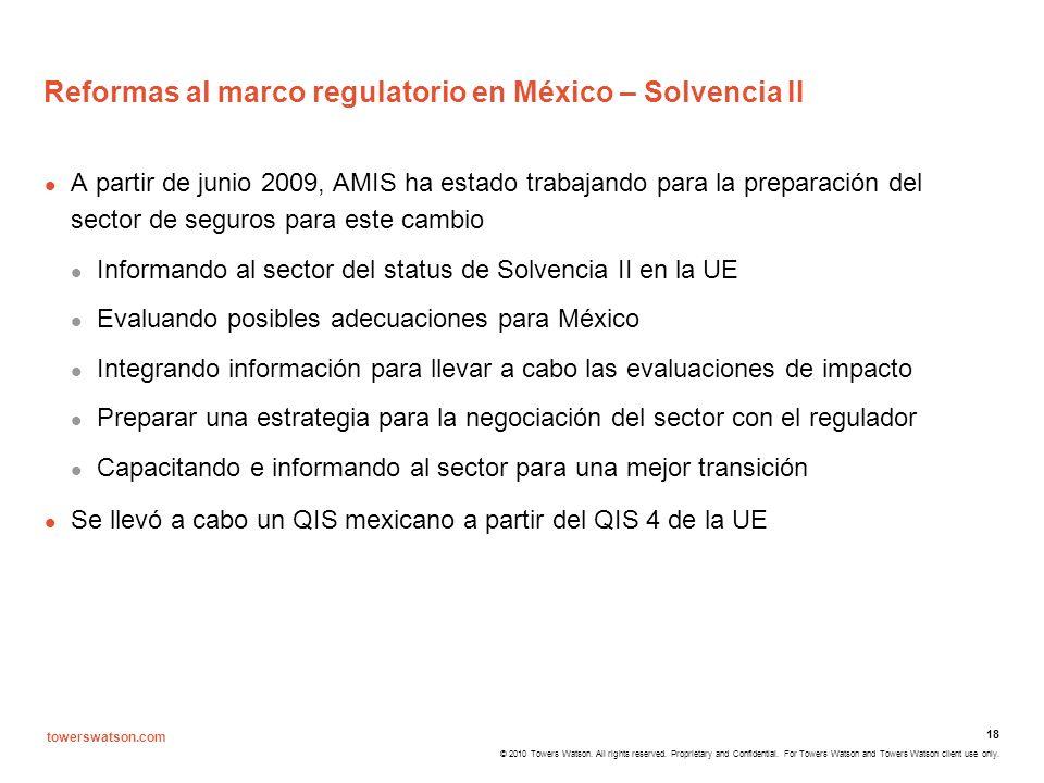 Reformas al marco regulatorio en México – Solvencia II
