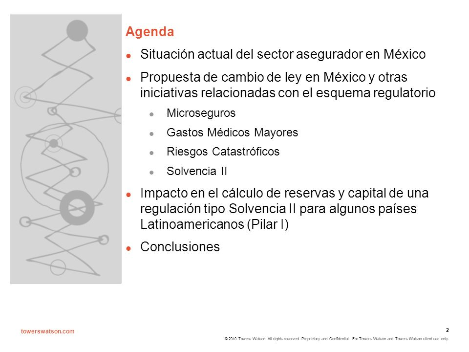 Situación actual del sector asegurador en México