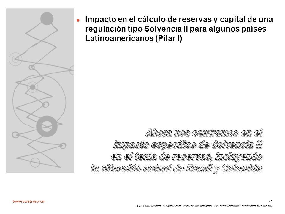 Impacto en el cálculo de reservas y capital de una regulación tipo Solvencia II para algunos países Latinoamericanos (Pilar I)