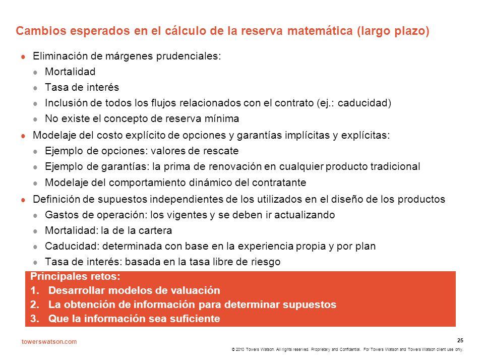 Cambios esperados en el cálculo de la reserva matemática (largo plazo)