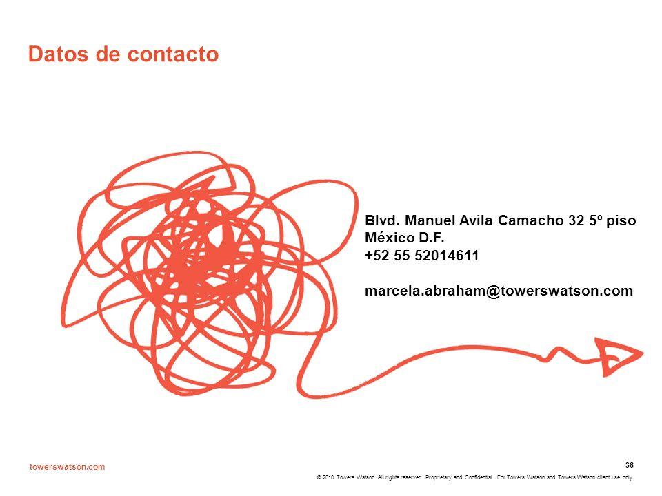 Datos de contacto Blvd. Manuel Avila Camacho 32 5º piso México D.F.