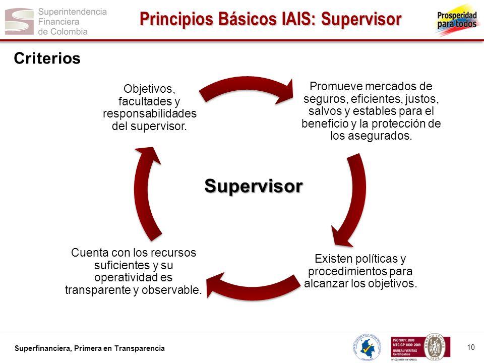 Principios Básicos IAIS: Supervisor