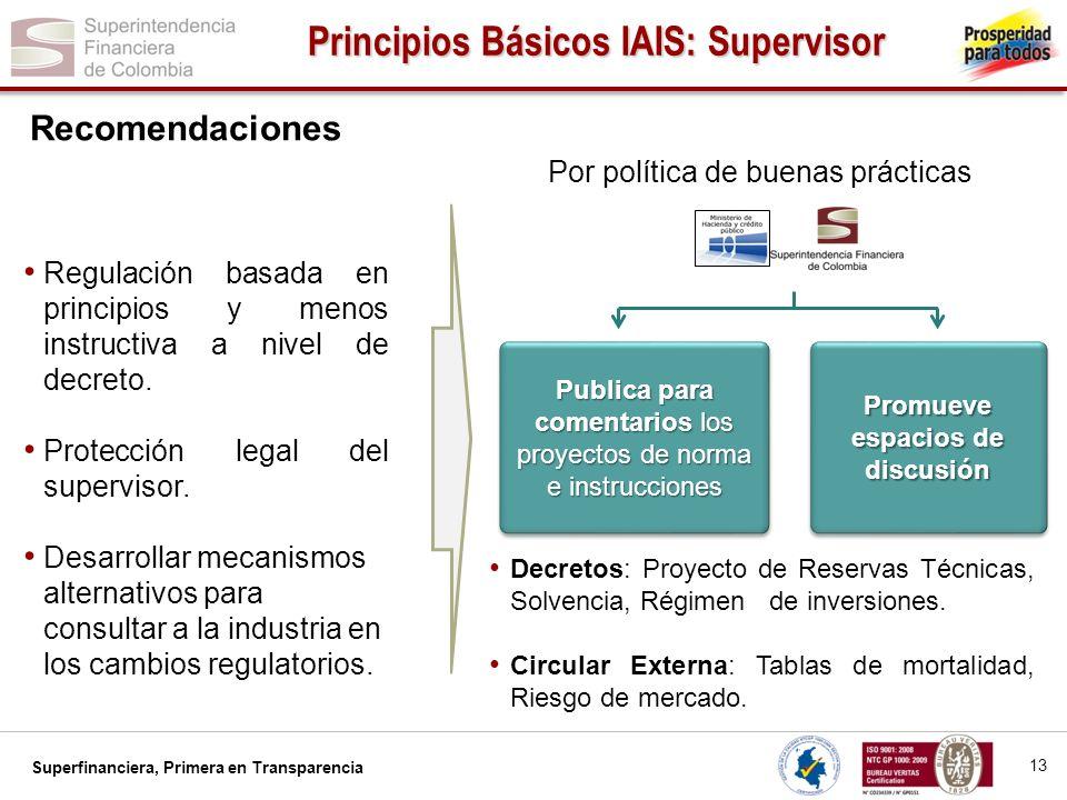 Principios Básicos IAIS: Supervisor Promueve espacios de discusión