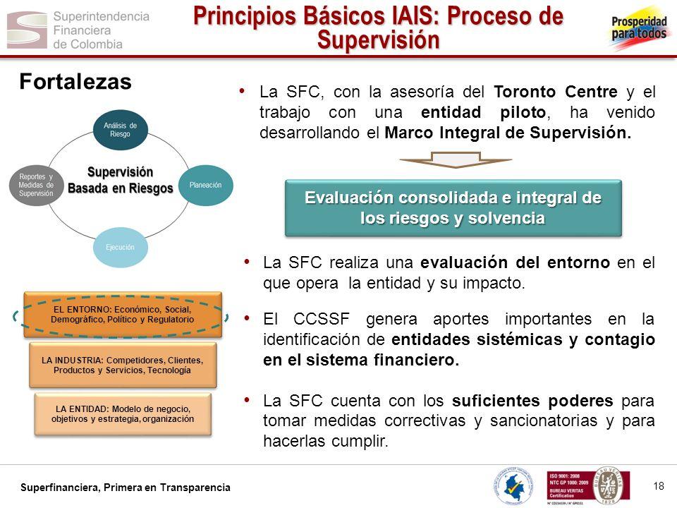 Principios Básicos IAIS: Proceso de Supervisión