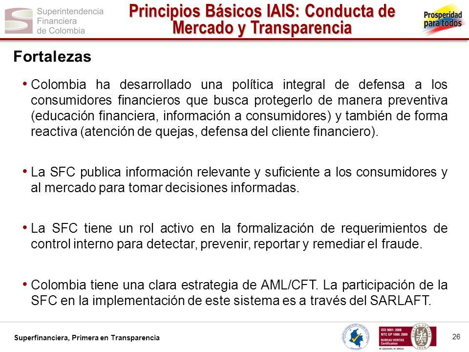 Principios Básicos IAIS: Conducta de Mercado y Transparencia