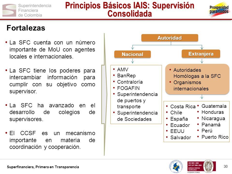 Principios Básicos IAIS: Supervisión Consolidada