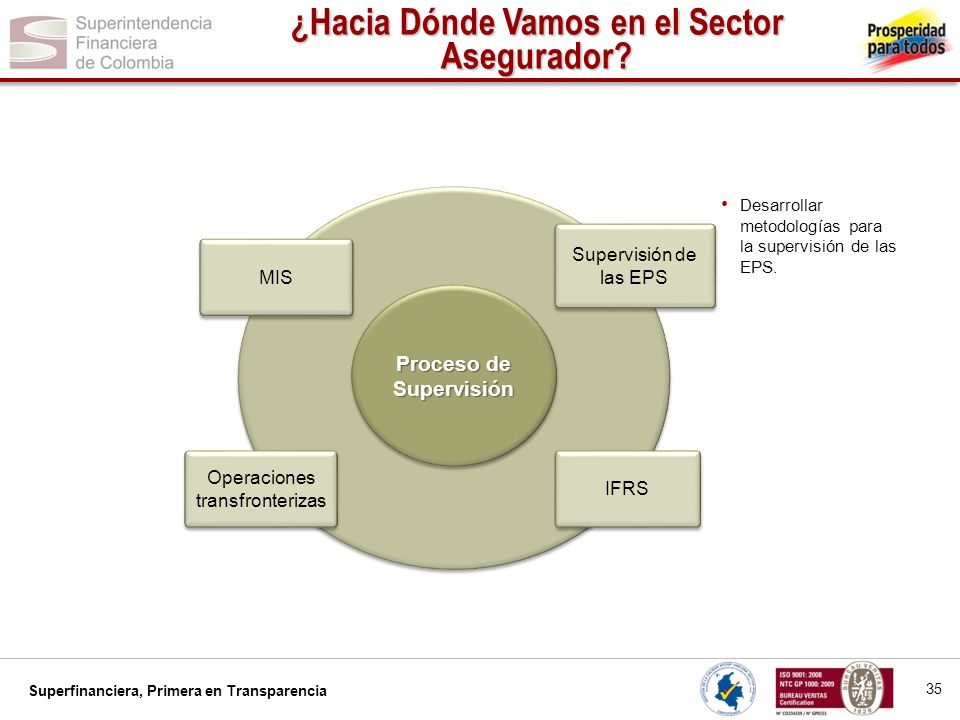 ¿Hacia Dónde Vamos en el Sector Asegurador Proceso de Supervisión