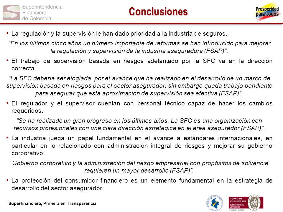 Conclusiones La regulación y la supervisión le han dado prioridad a la industria de seguros.