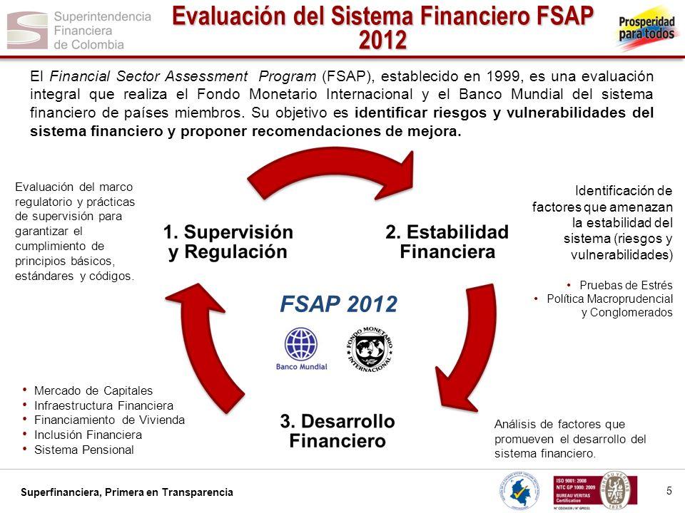 Evaluación del Sistema Financiero FSAP 2012