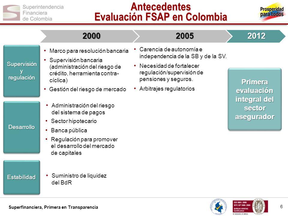 Evaluación FSAP en Colombia integral del sector asegurador